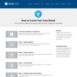 WP Screencast Challenge – Get Your WordPress Question Answered Visually